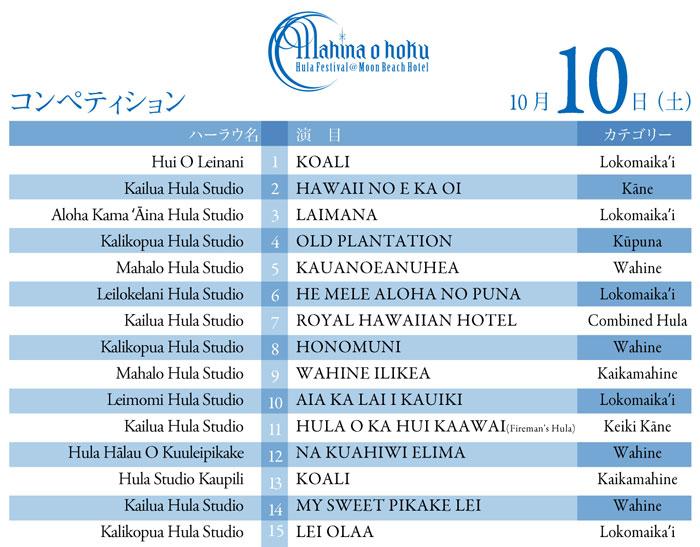 Mahinaohoku20151010pg