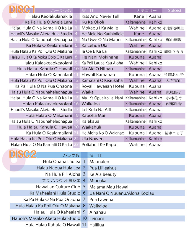 DVDPGMHoolaulea20140309