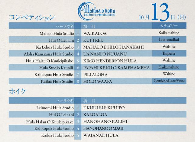 pgMahinaohoku20141013